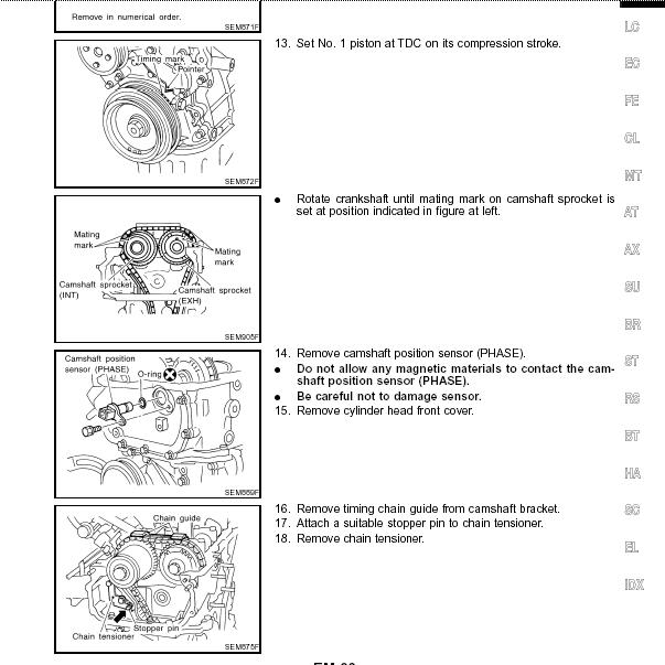 Engine Layout Diagrams