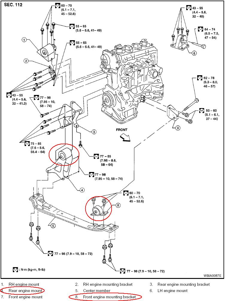 Motor Mount + Where to place Jack