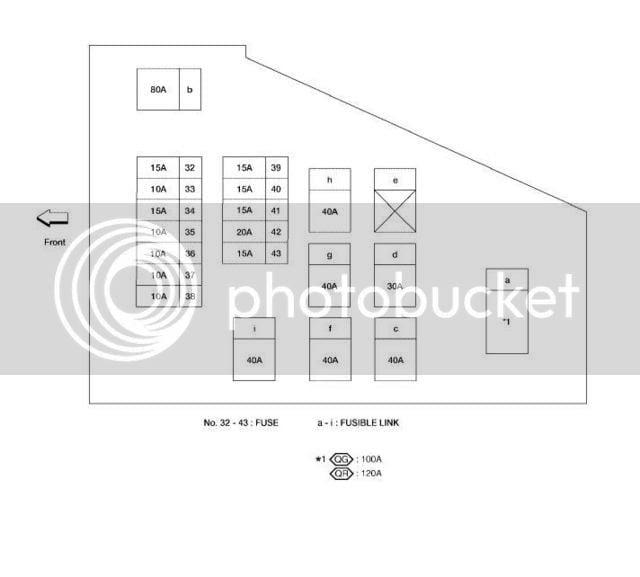 Underhood Fuse Box Diagram | Nissan Forum on