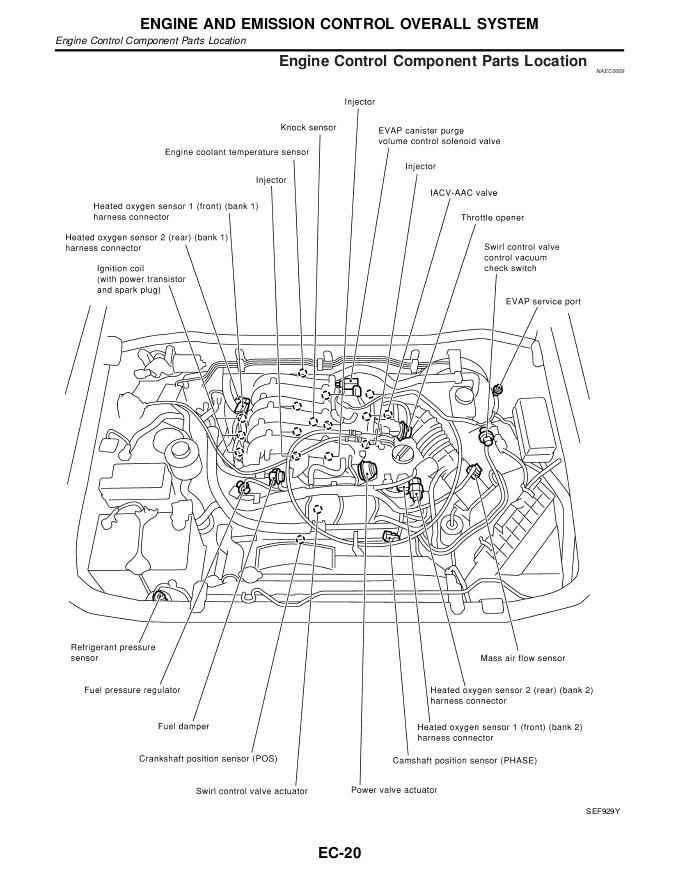 Map Sensor Nissan Forum
